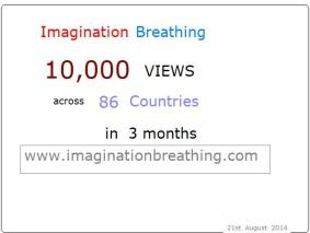 10000 views